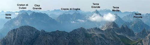 The eastern part of the Terze...