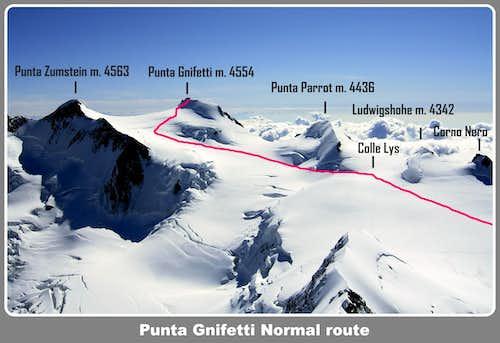 Punta Gnifetti descent route topo