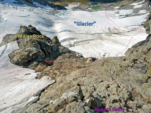 Bypass Gully Diagram for the West Ridge