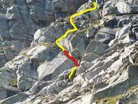 Jagged climb start