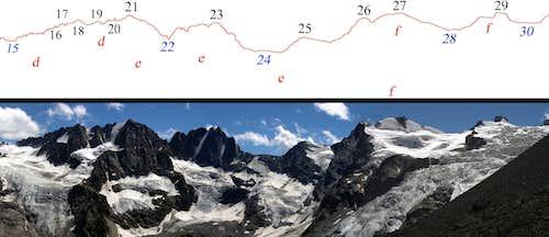 Summits, passes and glaciers of Gran Paradiso Group
