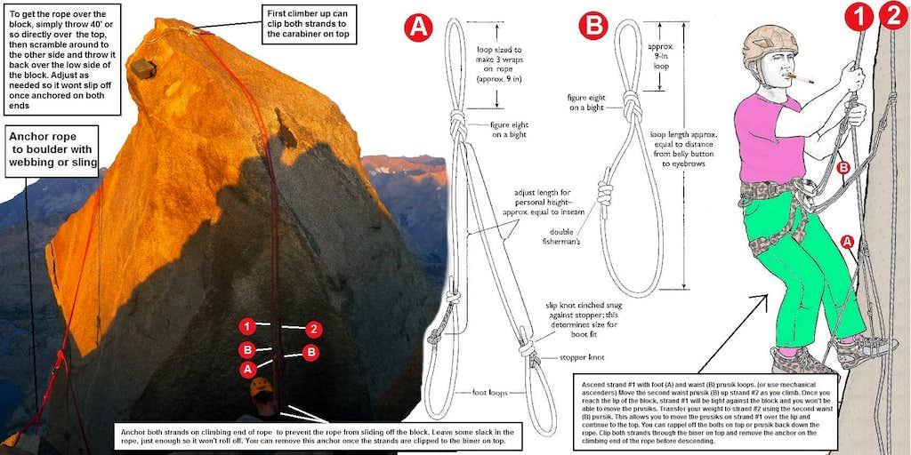 T-bolt summit block climb