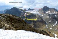 Summit routes to Schussgrubenkogel