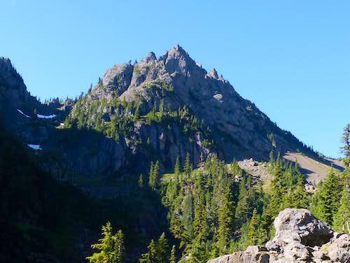 April Peak