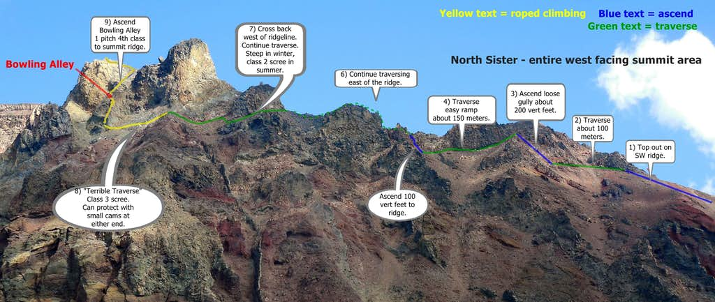 North Sister  - complete route