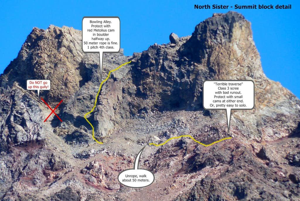North sister summit detail