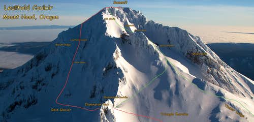 Leuthold Couloir Diagram