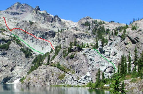 Glacier Lake Route