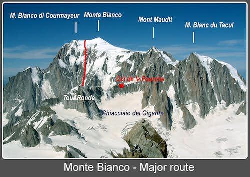 Major Route topo