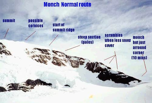 The Normal routes profile as...