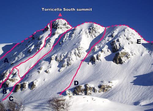 Torricella main winter routes