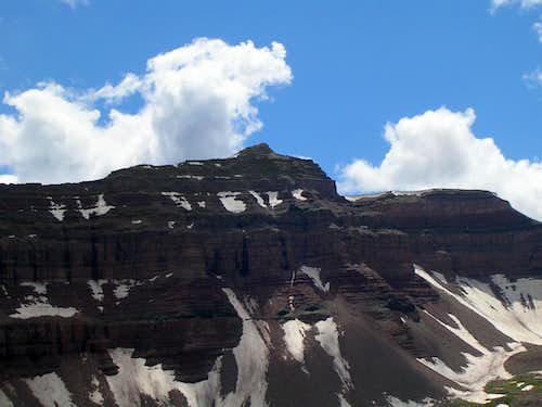 Cliff Point (right) and Henrys Fork Peak (left)