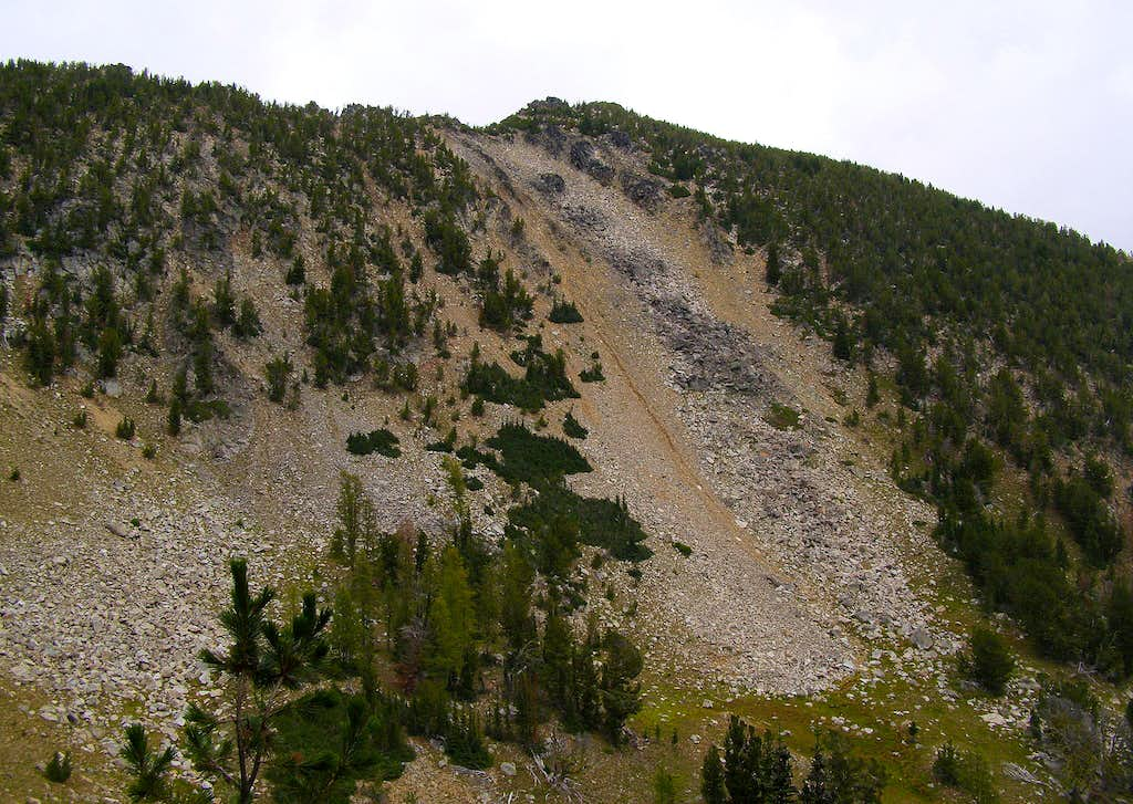 South Side and Summit