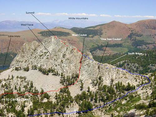 Annotated photo of west and...