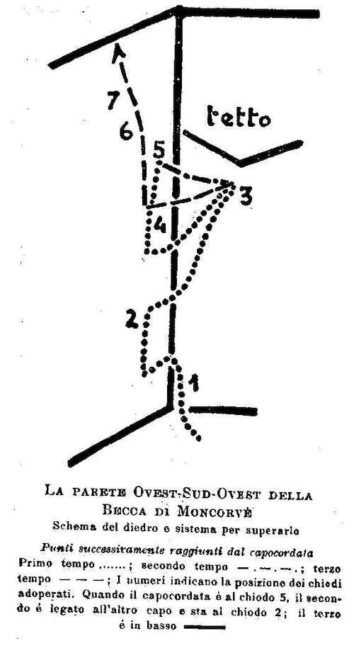 July 1939: extreme rock at Moncorvé