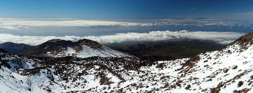 Pico Viejo and the Canary Islands