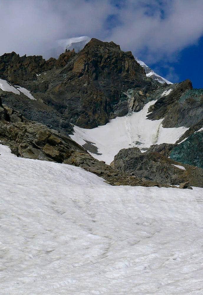 Luisettes Glacier