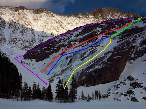 Black slabs climbing routes