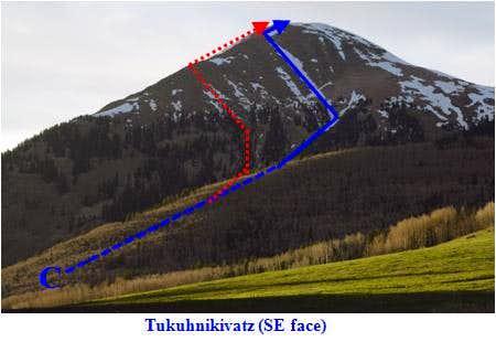 Tuk routes