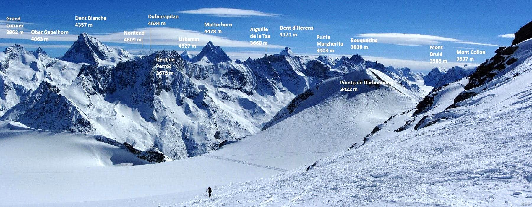 Annotated Walliser Alps panorama from Pointe de Vouasson