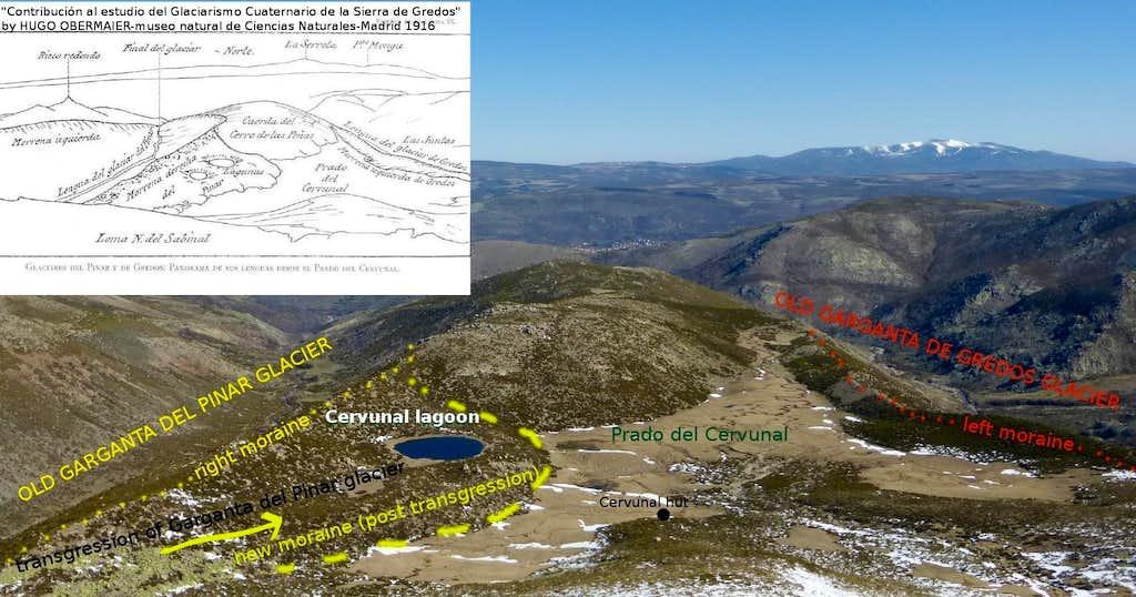 Glacier transgression in Prado del Cervunal