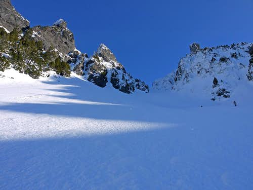 High Pass Gully
