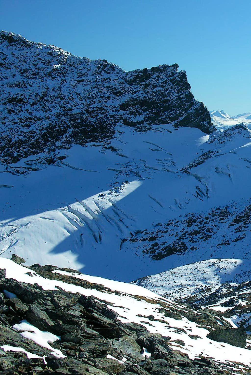 Valaisan Glacier
