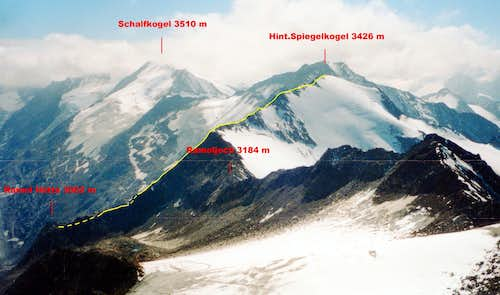 Hinterer Spiegelkogel Overview