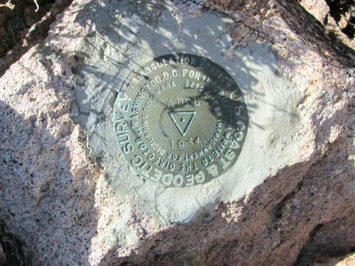 Saddle Benchmark Peak Benchmark