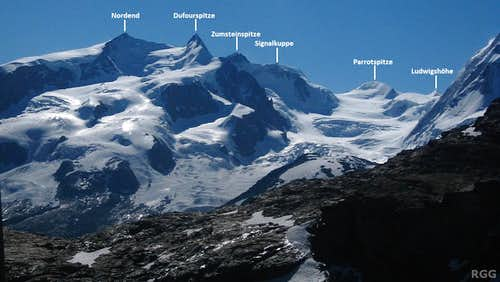 Annotated Monte Rosa panorama