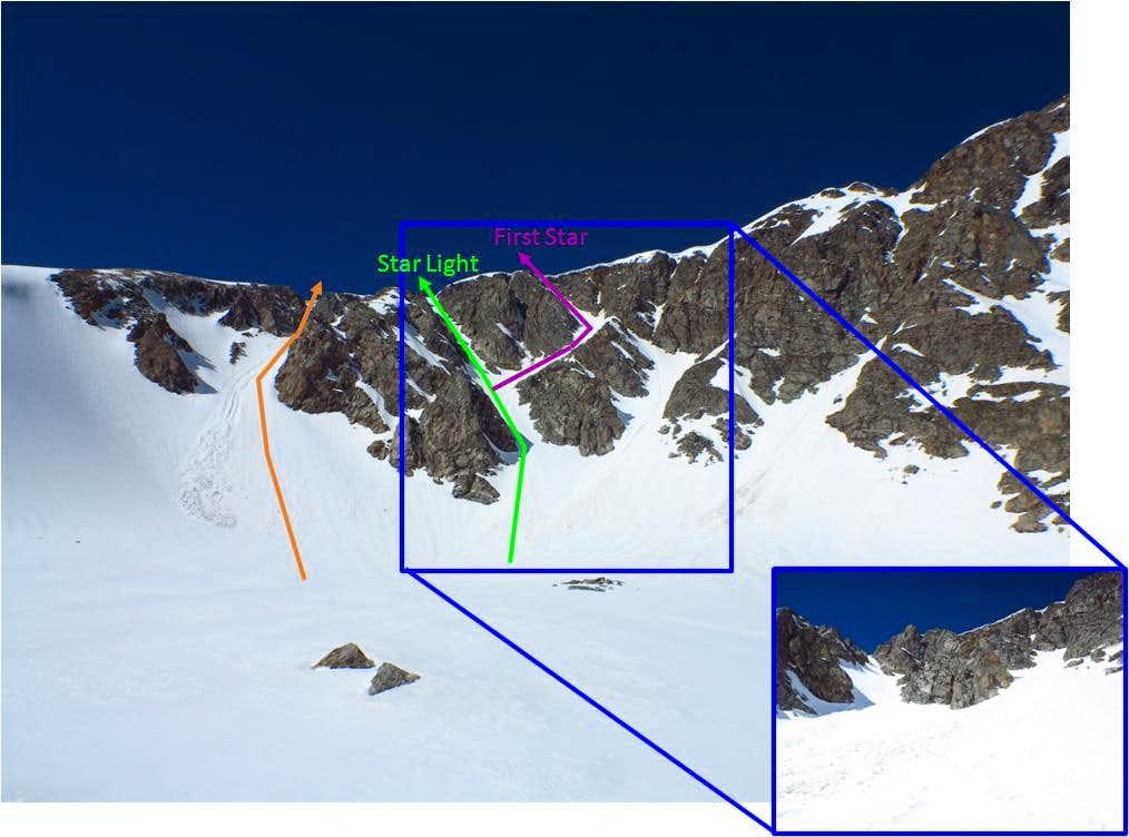 climbing diagram