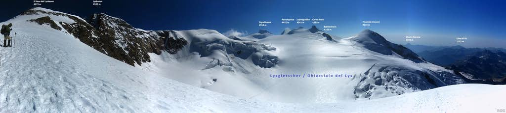 Annotated panoramic view of the eastern half of the Lys Glacier