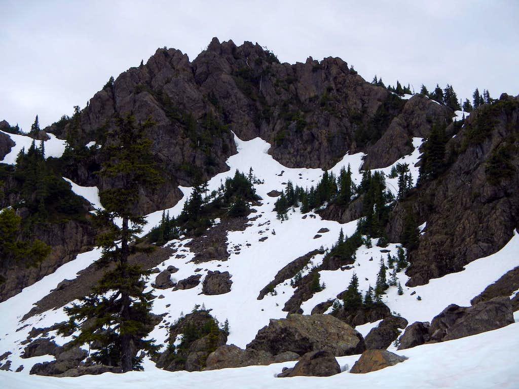 Copper Main Peak
