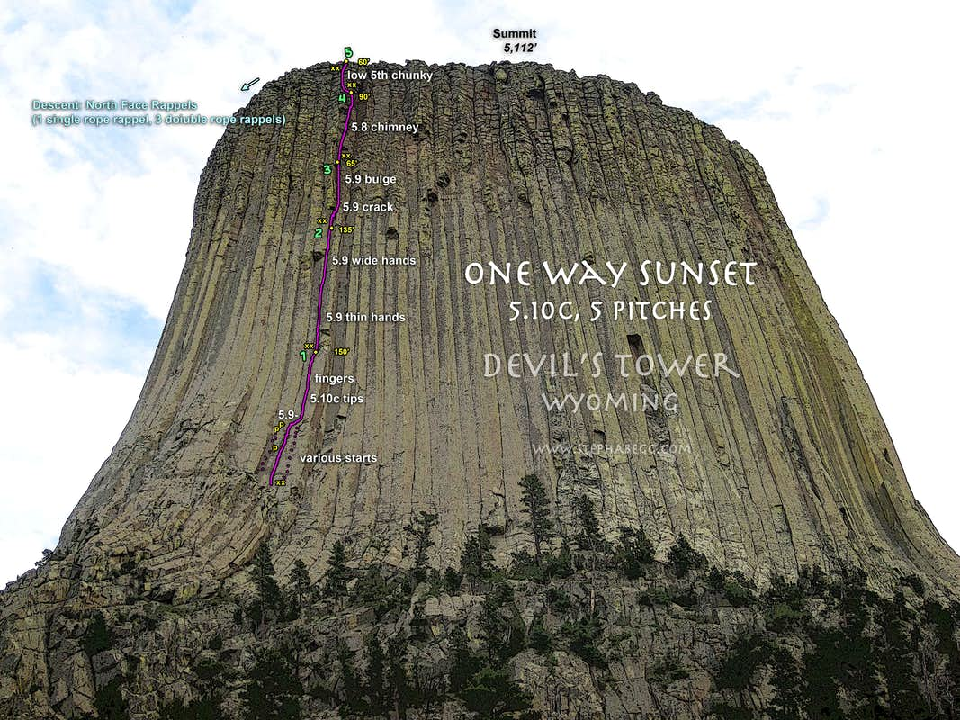 Devil's Tower One Way Sunset (to the top) and other routes : Trip ...