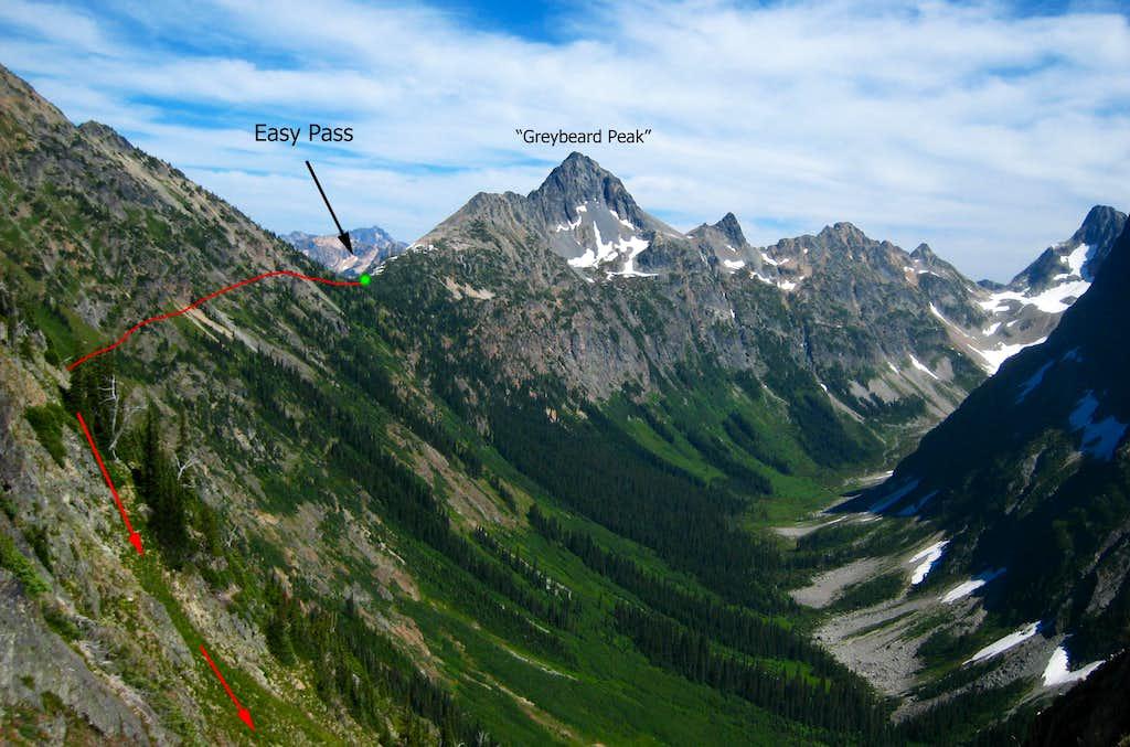 Ragged Ridge Camp