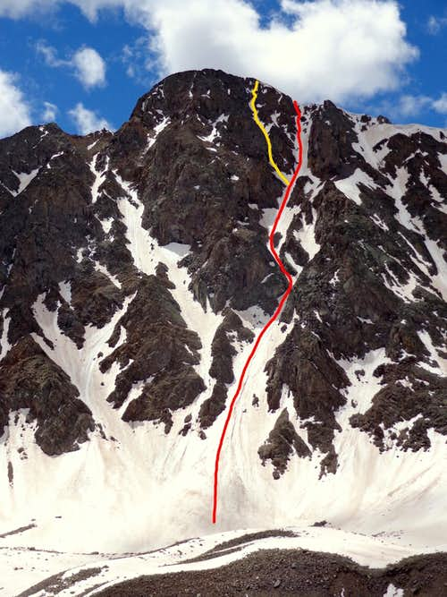 Anderson Peak North Couloir route