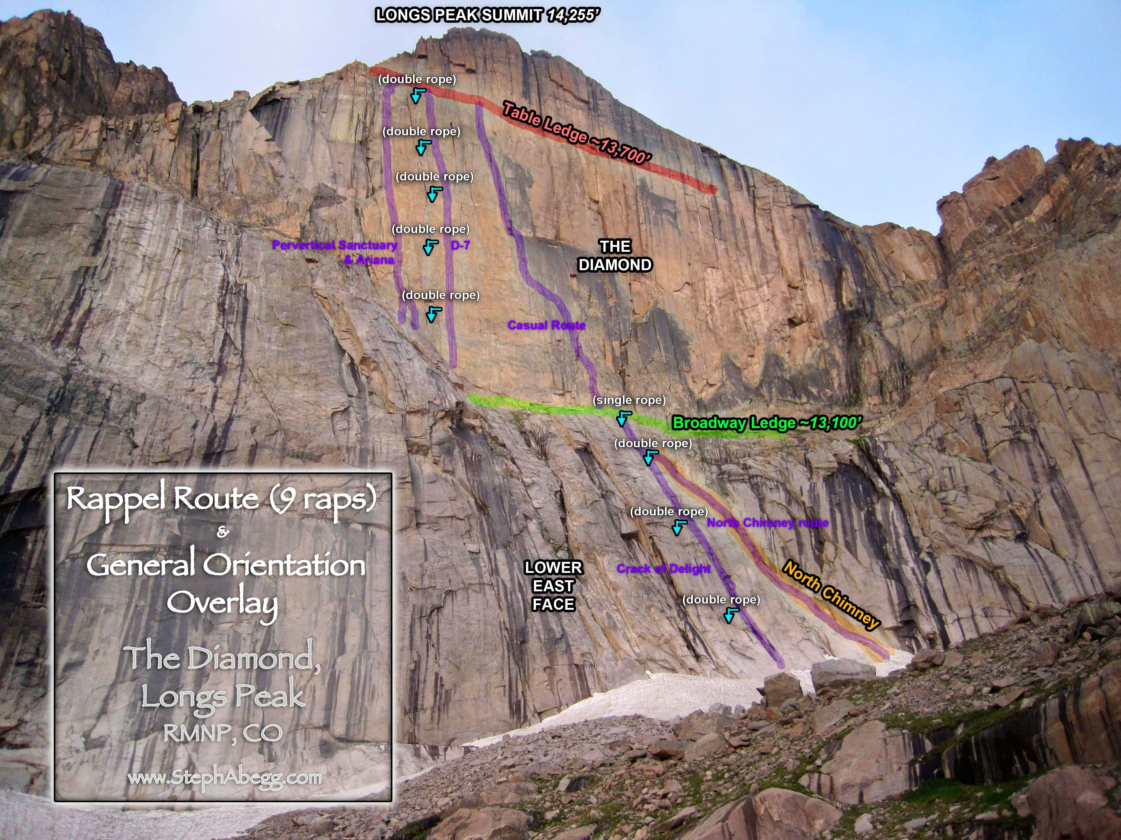 Three Climbs in RMNP: Longs Peak, The Diamond, The Spearhead