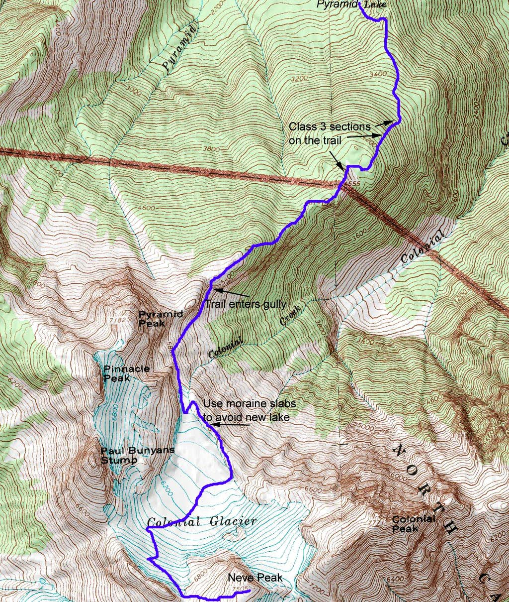 Neve Route