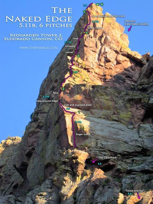 Naked Edge and various other climbs in Eldorado Canyon