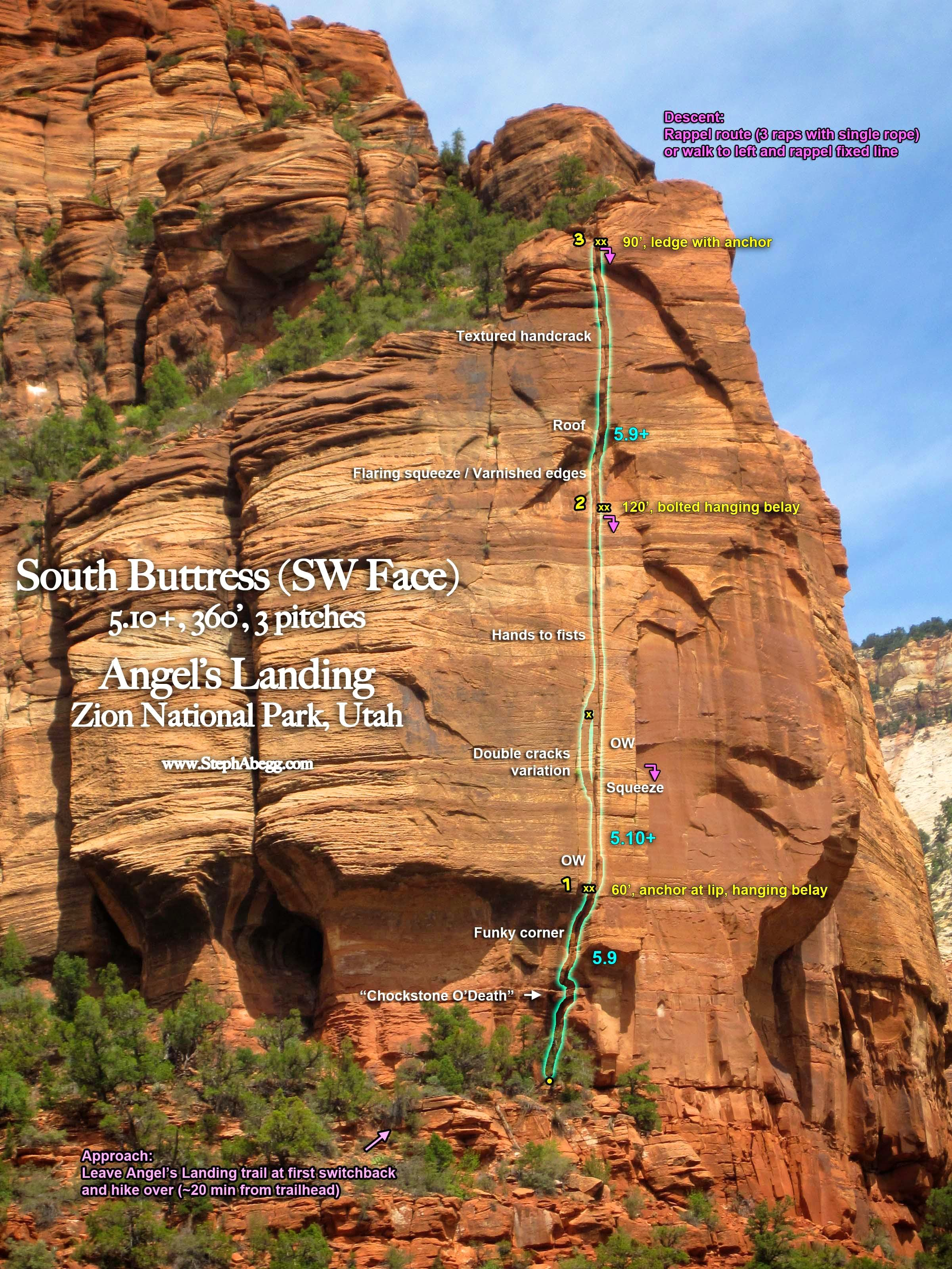 5 Days and 10 Routes in Zion