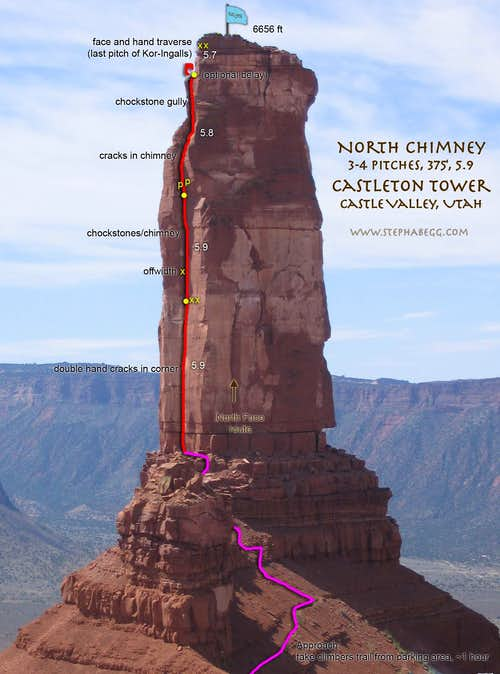 Castleton Tower North Chimney Route Overlay