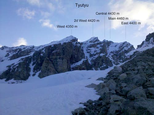 The massif of Tyutyu from South