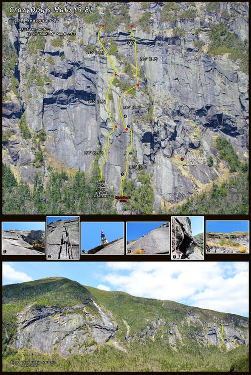 CrazyDog's Halo in Panther Gorge:2 New Rock Climbing Routes