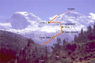 Normal Route - Huascarán South.