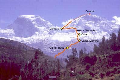Huascarán South Rute