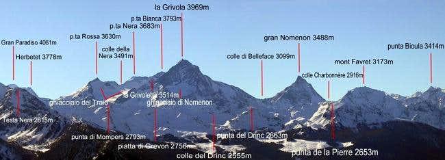 From Gran Paradiso <i>(left)</i><br> to Punta Bioula <i>(right)</i>