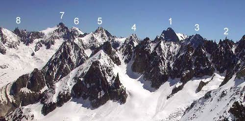From Aiguille...