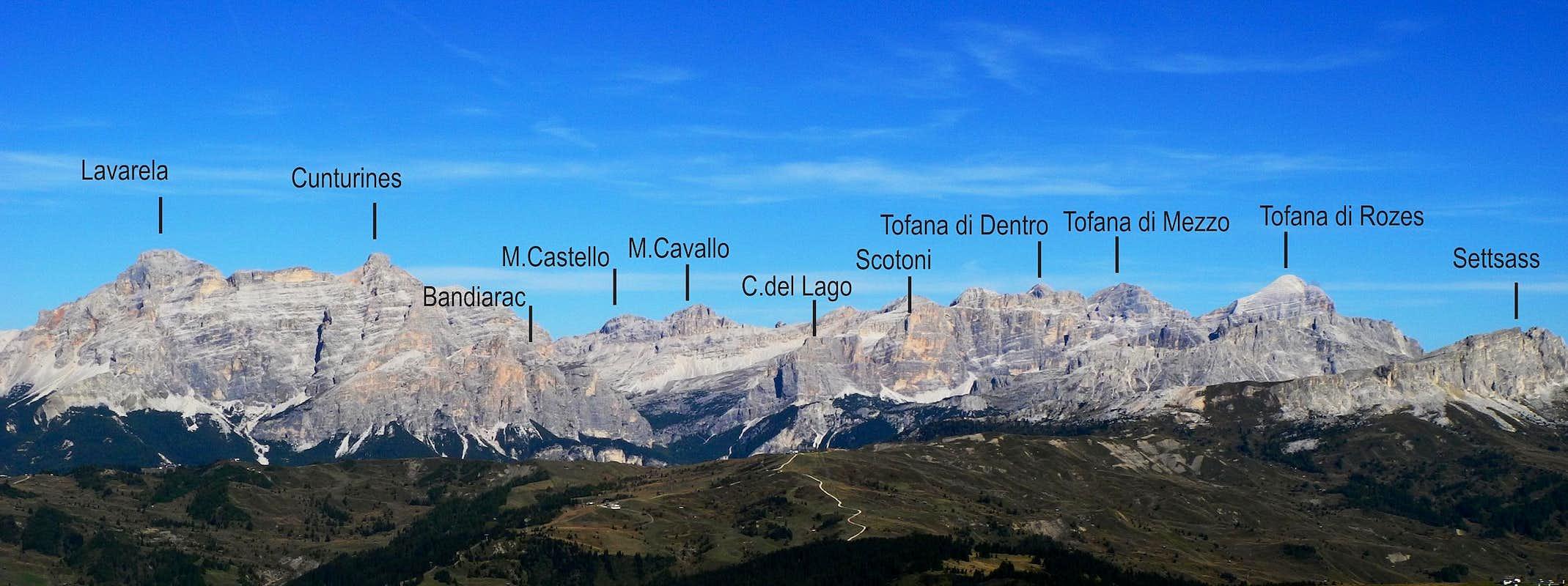 Sella Group Italy Map