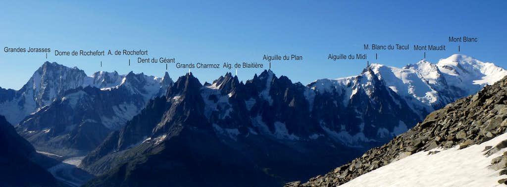 Aiguilles de Chamonix and Mont Blanc seen from Aiguilles Rouges