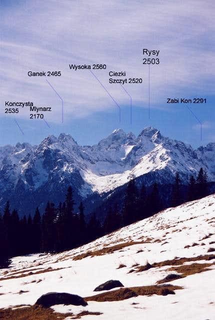 A piece of High Tatras'...